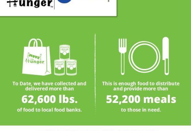 Graphic with stats on Hilldrup's giving totals to Move For Hunger