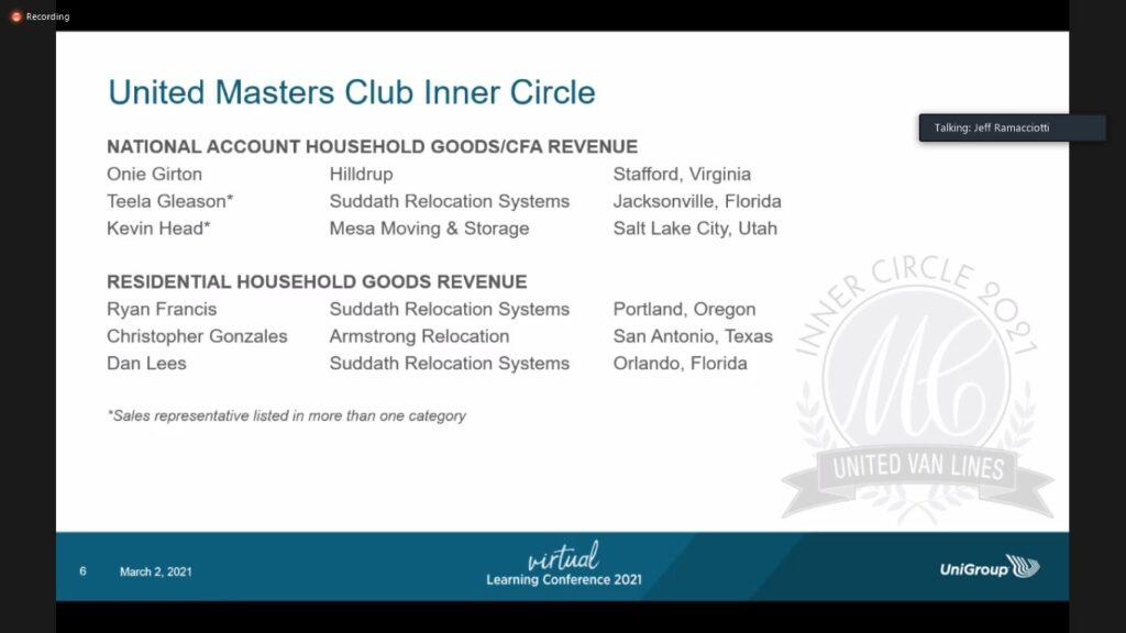 UniGroup's Masters Club Inner Circle Winners
