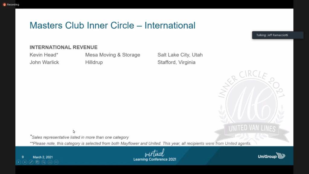 UniGroup Masters Club Inner Circle - International