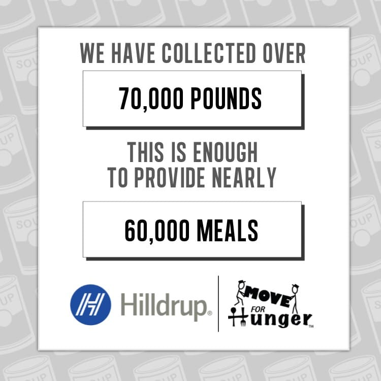 Hilldrup's contributions to Move For Hunger over the course of our partnership.